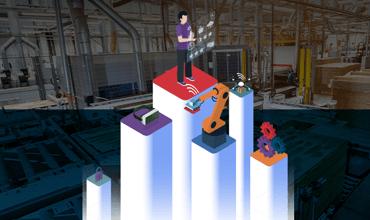 Industrial Transformation
