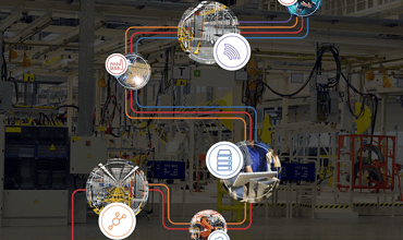 Your Industry 4.0 Journey