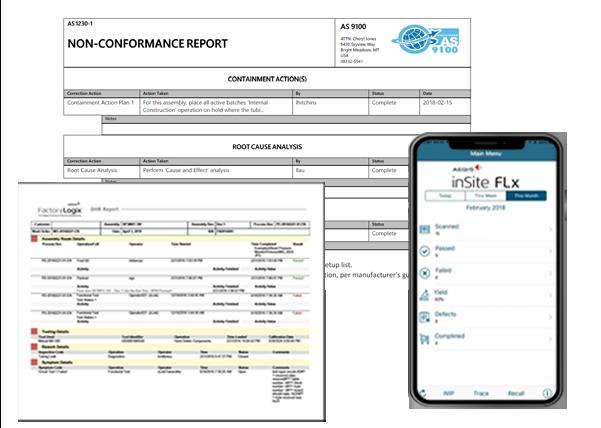 Collage de reportes y recopilación de datos
