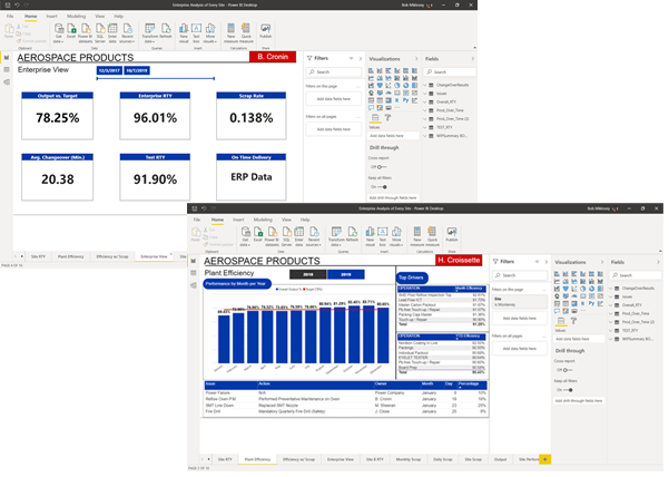 Collage of power BI reports