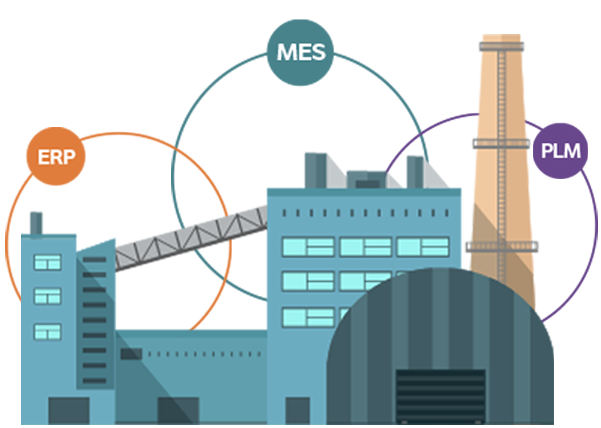 Factory with intersecting rings between ERP, MES and PLM