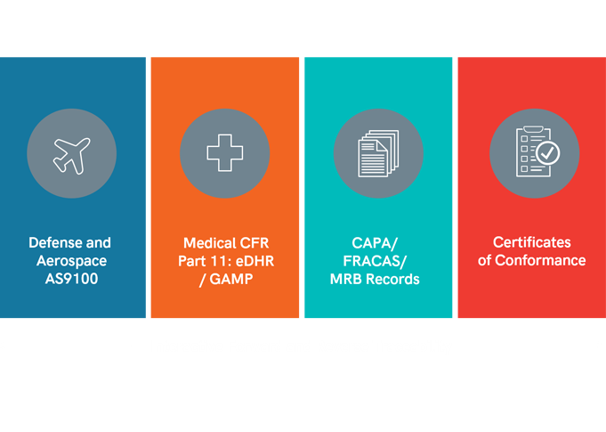 types of regulatory & compliance categories