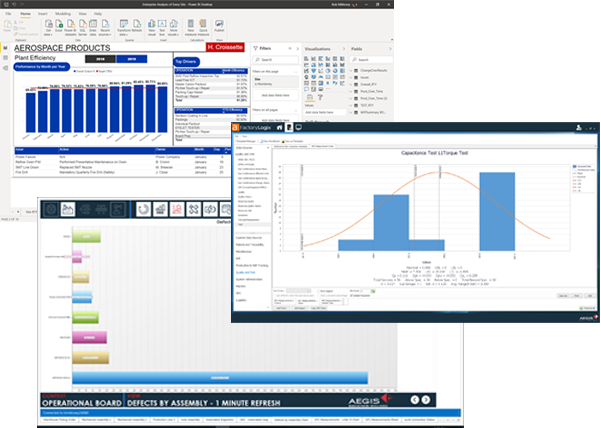 collage of dashboard and power BI reports